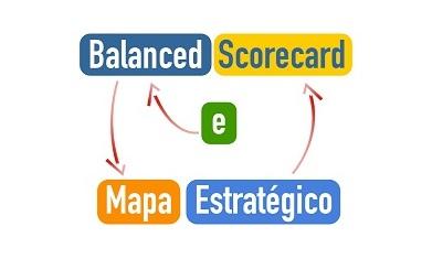 BSC-e-Mapa estratégico
