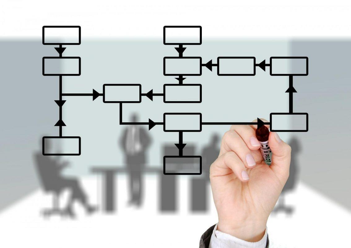 mapeamento-de-processos-guia