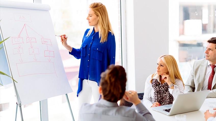implementando o planejamento estratégico
